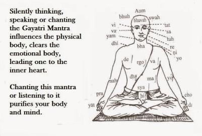 gayatri-mantra-effects1.jpg