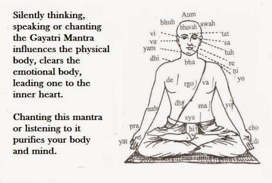 gayatri-mantra-effects1